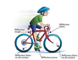 Cyclists and Quebec's Highway Safety Code